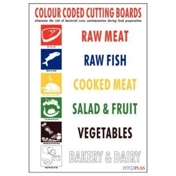 Kleurcodekaart Hygiplas, schoon te vegen